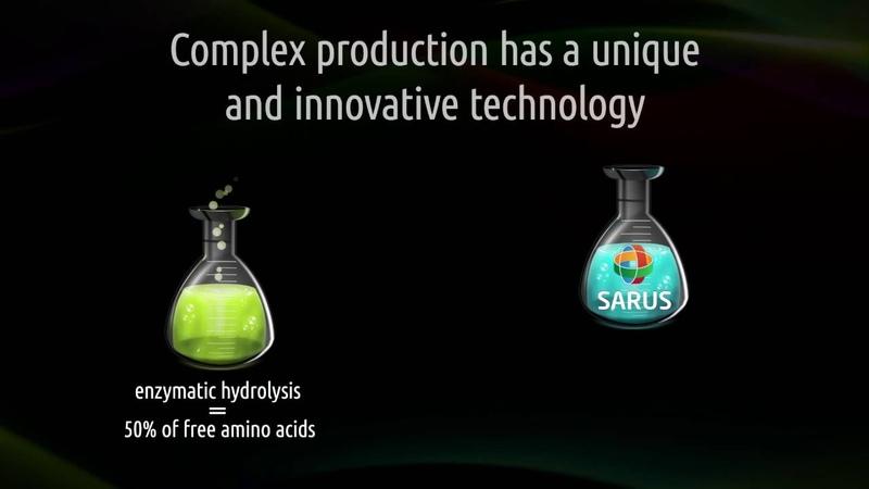 SARUS AMINO COMPLEX
