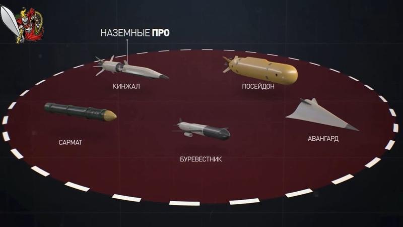 Новые виды российского оружия Посейдон Пересвет Буревестник Сармат Кинжал