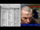 78 А. Злоказов. 193 страны официально определили статус Российской Федерации как страны оккупанта!