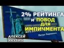 Цена афтокефального чуда Порошенко. Алексей Якубин (укр)
