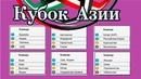 Футбол Кубок Азии 2019 АФК 3 тур Результаты Таблица Расписание 11 день Австралия Сирия