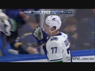 Российская неделя в НХЛ