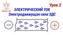 Урок 2 Электрический ток ЭДС электродвижущая сила