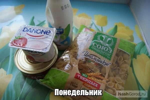Как прожить на 100 рублей в день: экспериментируем на себе Можно ли наесться на 100 рублей в день Корреспондент NashGorod.ru решил проверить это на себе, питаясь так на протяжении недели. Ранее