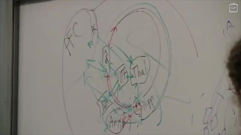 Биология поведения человека- Лекция 14. Лимбическая система [Роберт Сапольски, 2010. Стэнфорд]