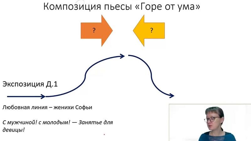 Подготовка к ЕГЭ по литературе 3