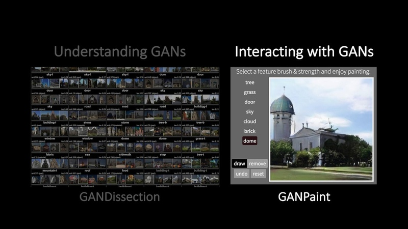 GAN Dissection Visualizing and Understanding Generative Adversarial Networks