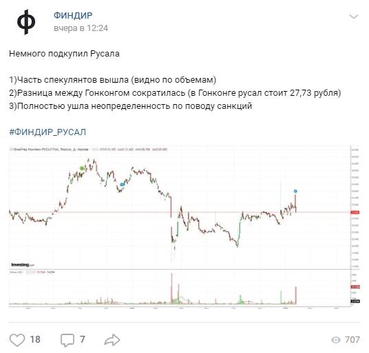 Итоги январь 2019 г. Обзор портфеля.