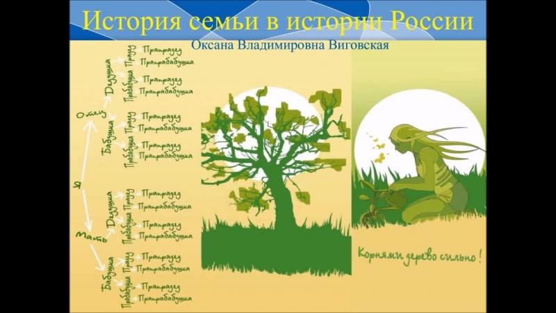 Кафедра начального образования МОУ СШ №14