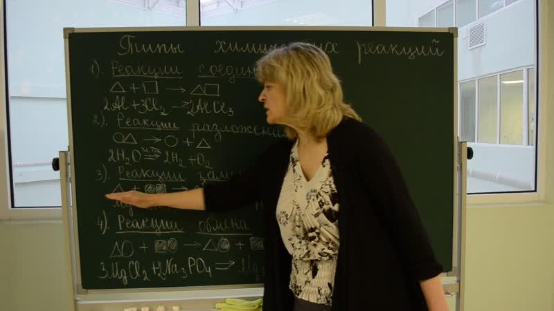 Урок химии 8 классы Типы химических реакций (учитель Швецова Елена Евгеньевна)