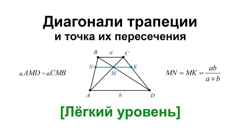 Диагонали трапеции и точка их пересечения