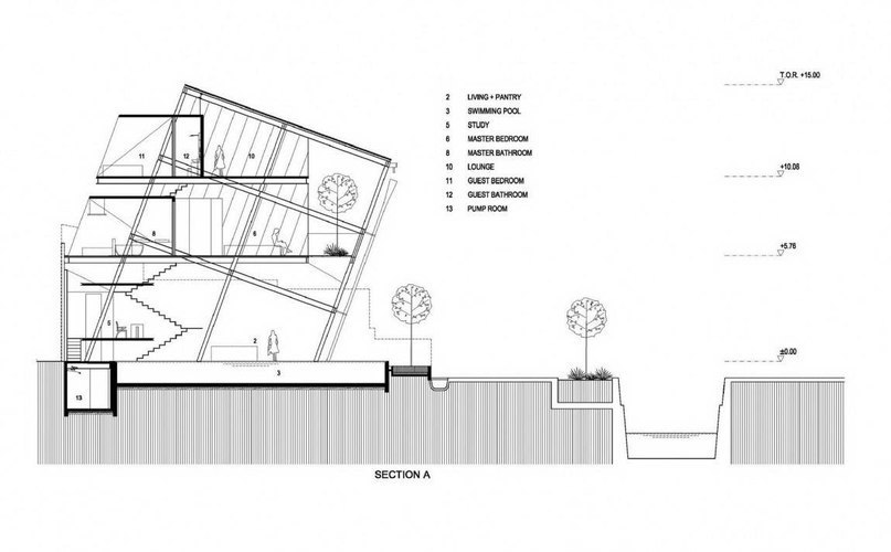 Дом-лофт (CG Loft House) в Индонезии от Budi Pradono Architects.