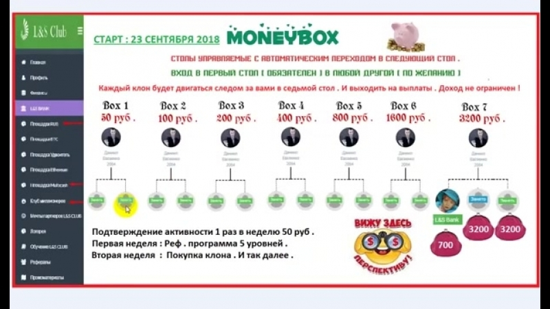 LS Club. Площадка MoneyBox вход 50 р, доход 7100 р
