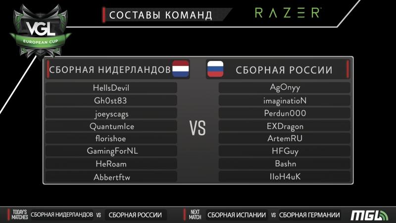 Кубок Европы: Полуфиналы