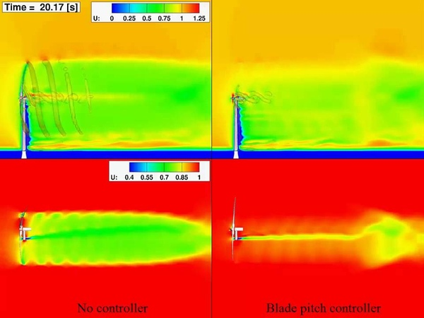 CFD simulation for flexible turbine withwithout blade pitch controller at high wind speed 18 ms