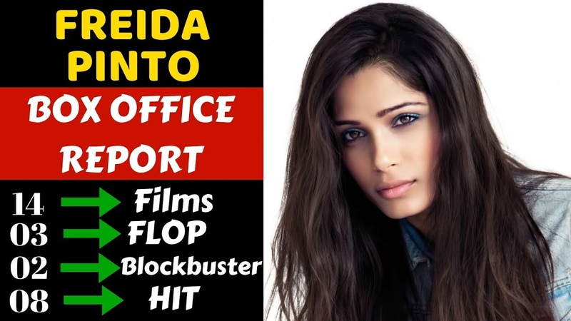 Freida Pinto Box Office Collection Analysis Hit, Flop and Blockbuster Movies List
