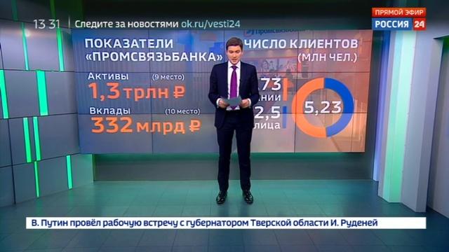 Новости на Россия 24 • Промсвязьбанк станет новым опорным банком для оборонной промышленности