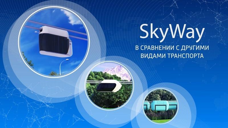 SkyWay в сравнении с другими видами транспорта.