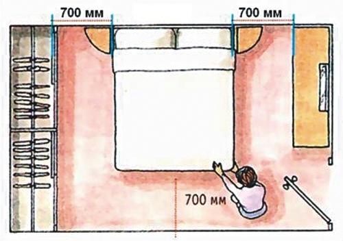 Эргономика квартиры: каким должно быть идеальное жилое пространство?
