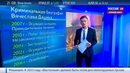 Новости на Россия 24 • Рыжий Тарзан после тюрьмы решил стать правозащитником