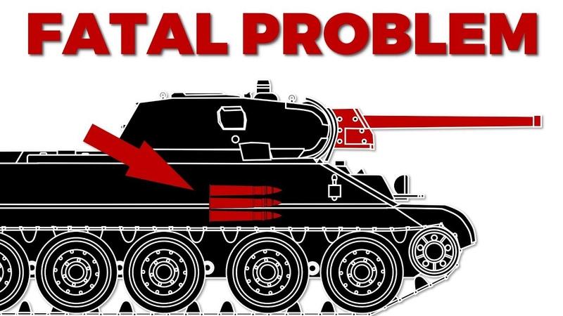 The T-34s Fatal Gun Problem in 1941