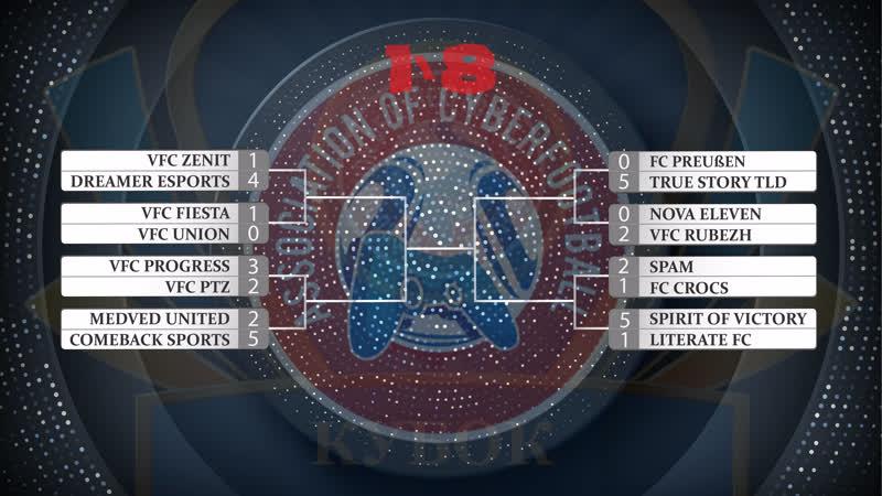 Кубок АКФ (стадия 1\8) видеообзор