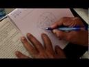 Ganapathi yantra puja explanation - Part 3
