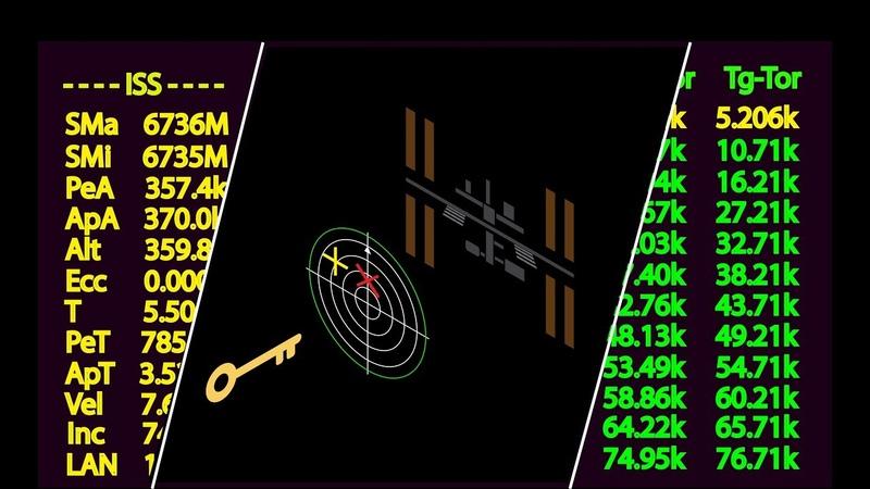 Как пристыковаться к МКС Основы орбитальной механики ч 3
