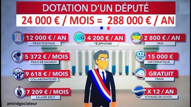 CHERS DÉPUTÉS 💰 DISSOLUTION et RIC , VITE !