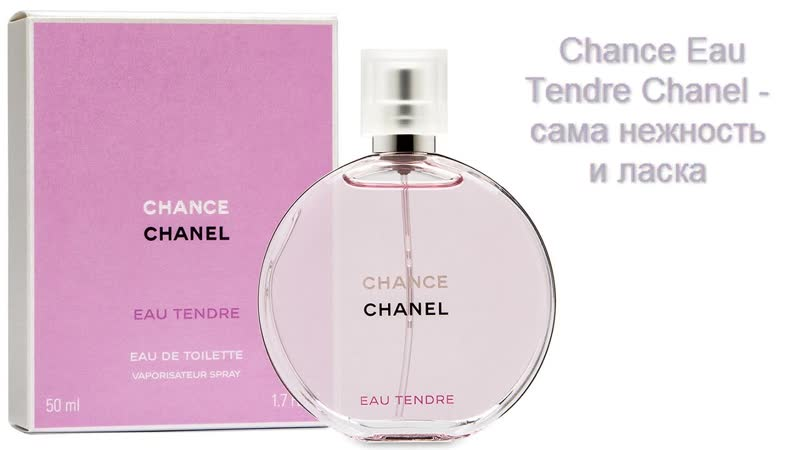 Витрина женских и мужских духов от легендарных брендов - Gucci, Chanel, Lacoste, Christian Dior