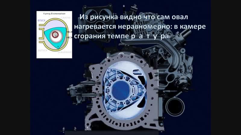 Роторный двигатель принцип работы недостатки и преимущества