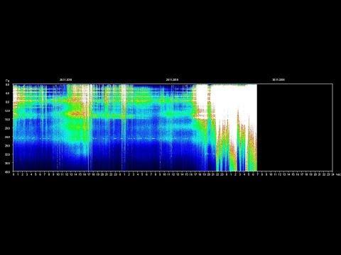 ALASKA HAARP QUAKE 2000 MILE PLASMA LIGHTNING BOLT !! WEATHER WARFARE LIVE!! ANALYSIS