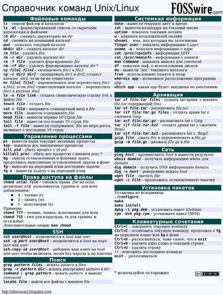 Шпаргалка по Linux#linux@proglib #cheatsheet@proglibЗабирайте на