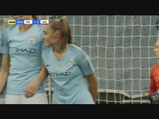 Womens super league 2018/19 manchester city v arsenal