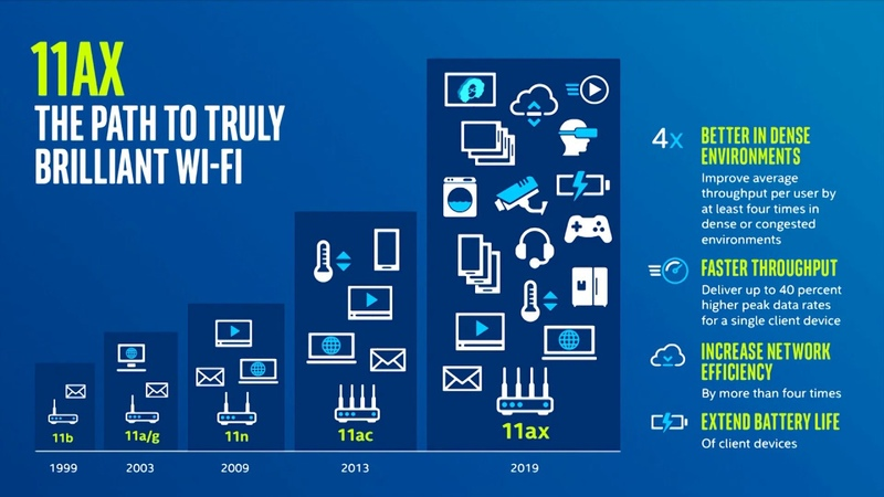Computer News 2018-12-26 05 Wi-Fi 6 Explained The Next Generation of Wi-Fi