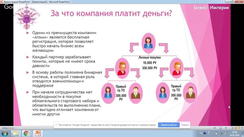 Презентация бизнеса с компанией Атоми