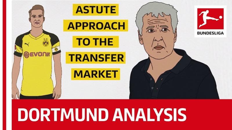 Dortmund Tactics Favres Improved Borussia - Powered By Tifo Football