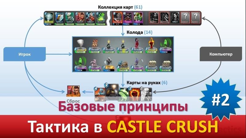 Тактика в Castle Crush ● Базовые принципы ● Выпуск 2