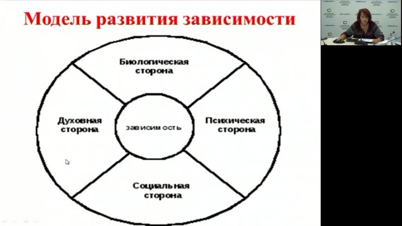 Урок здоровья № 8 Трезвый я - трезвая Россия