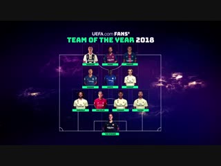 See who made the Team of the Year 2018