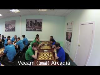 Veeam (1-2) Arcadia / #ITChess