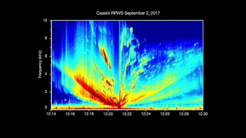 Sounds of Saturn Hear Radio Emissions of the Planet and Its Moon Enceladus