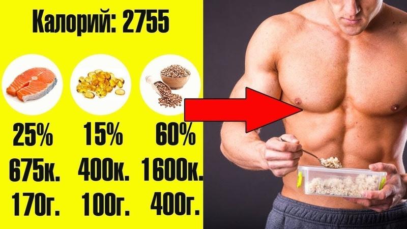 Сколько нужно есть для набора массы .Формула калорийности.