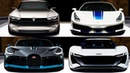 10 Fantastic Supercars and Hypercars 2019