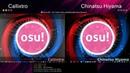 [COCI4] Callixtro vs Chinatsu Hiyama @ Group C