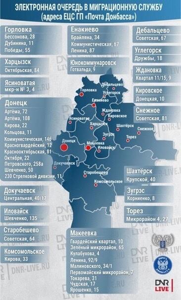 список почтовых отделений в ДНР, где можно будет записаться на подачу документов для получения паспорта РФ