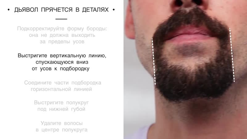 Дизайн бороды - The Full Goatee (Эспаньолка)