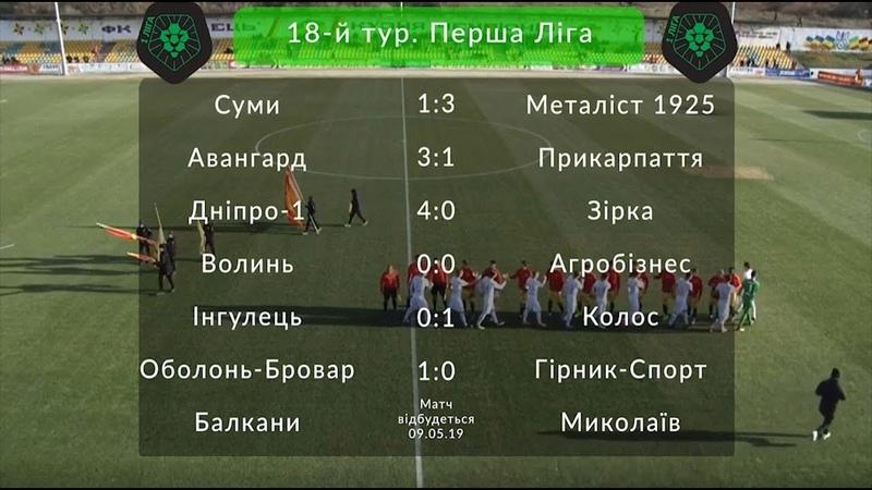 ПФЛ - Усі голи 18-го туру Першої Ліги України