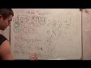 Метод Гаусса.Система линейных уравнений. Студент. Ч 5