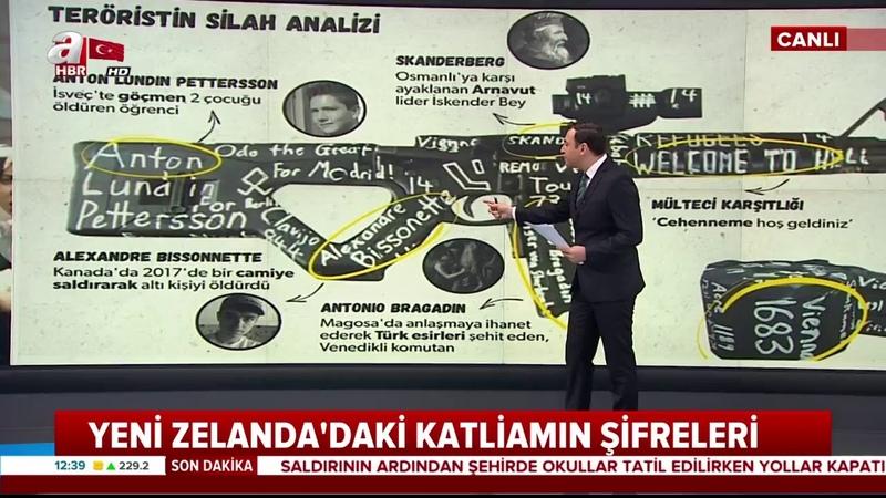 İşte Yeni Zelanda canisinin Türkiye ve İslam karşıtı Hristiyan Haçlı mesajları...